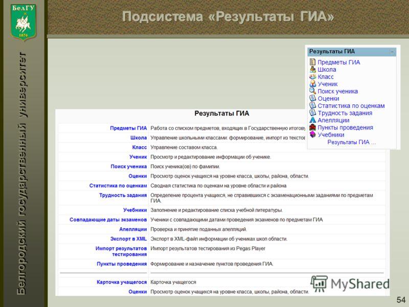 Белгородский государственный университет 54