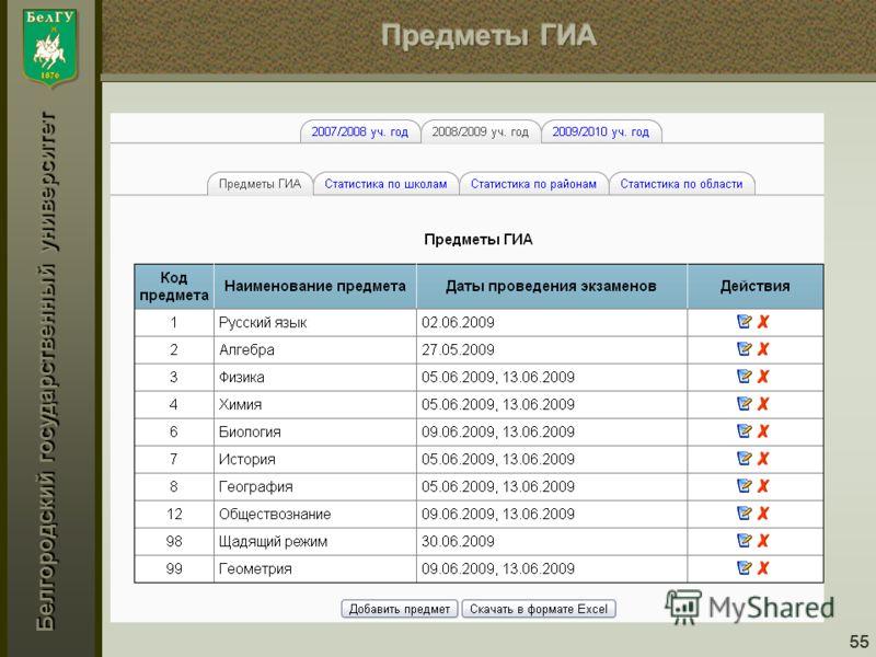 Белгородский государственный университет 55