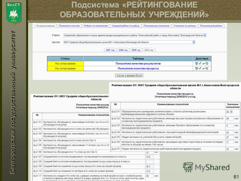 Белгородский государственный университет 61