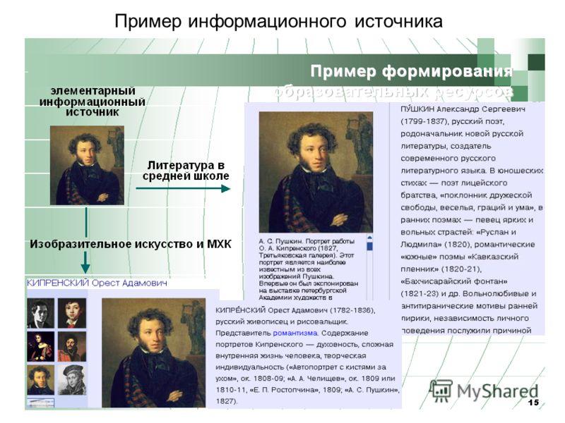 Пример информационного источника