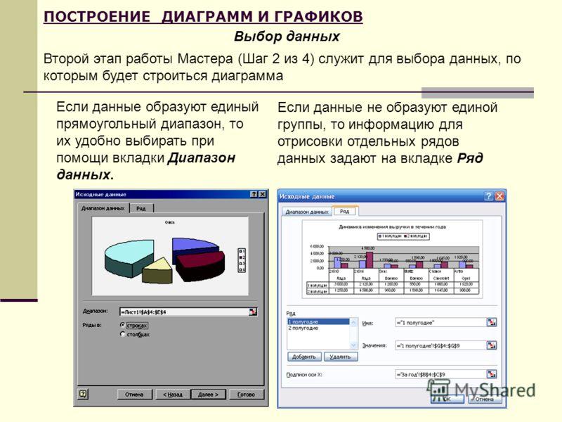 ПОСТРОЕНИЕ ДИАГРАММ И ГРАФИКОВ Выбор данных Второй этап работы Мастера (Шаг 2 из 4) служит для выбора данных, по которым будет строиться диаграмма Если данные образуют единый прямоугольный диапазон, то их удобно выбирать при помощи вкладки Диапазон д