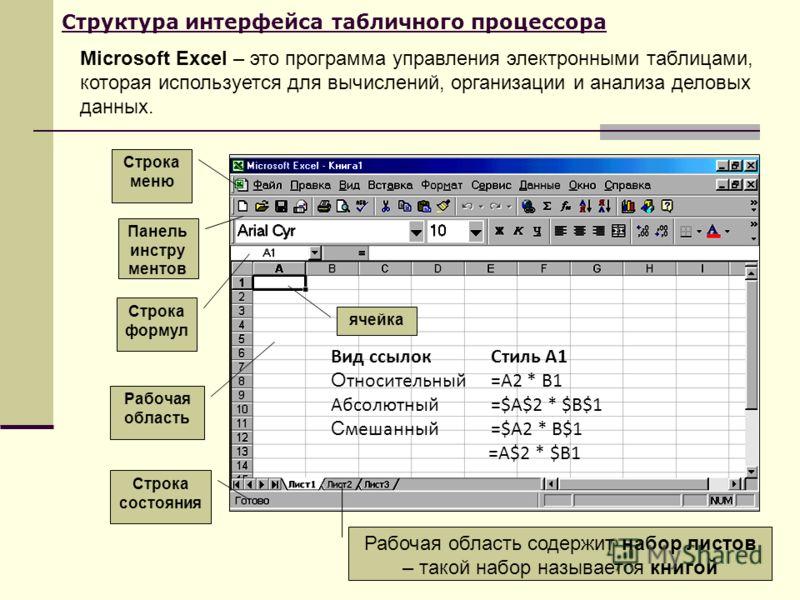 Структура интерфейса табличного процессора Microsoft Excel – это программа управления электронными таблицами, которая используется для вычислений, организации и анализа деловых данных. Рабочая область Строка формул Строка состояния Панель инстру мент