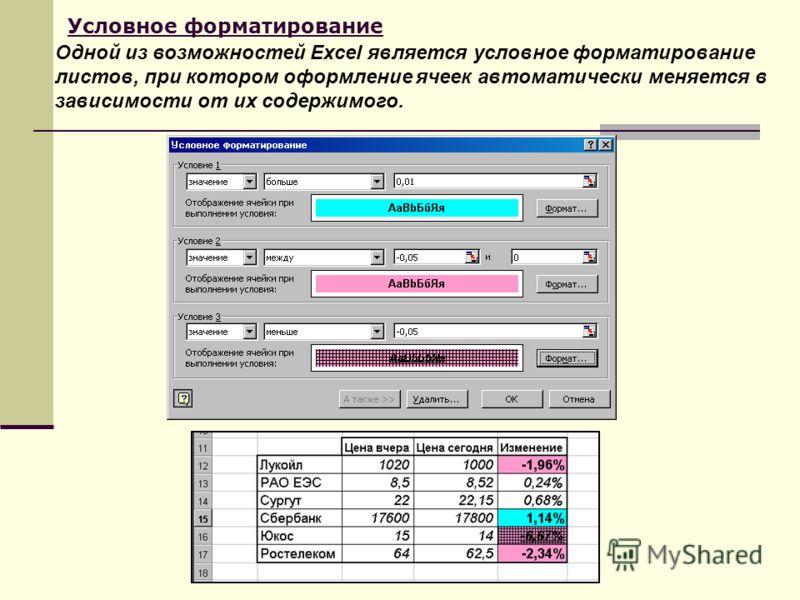 Условное форматирование Одной из возможностей Excel является условное форматирование листов, при котором оформление ячеек автоматически меняется в зависимости от их содержимого.