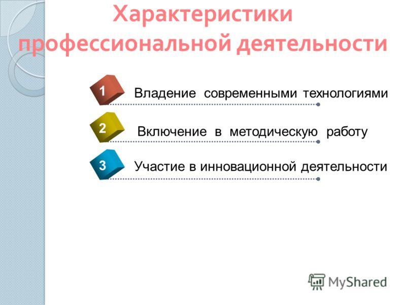 Владение современными технологиями 1 2 3 Включение в методическую работу Участие в инновационной деятельности Характеристики профессиональной деятельности