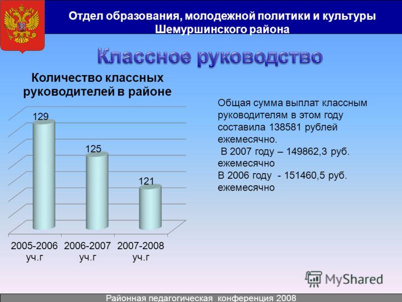 Отдел образования, молодежной политики и культуры Шемуршинского района Районная педагогическая конференция 2008 Общая сумма выплат классным руководителям в этом году составила 138581 рублей ежемесячно. В 2007 году – 149862,3 руб. ежемесячно В 2006 го