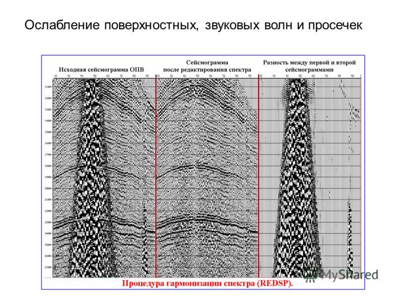 Ослабление поверхностных, звуковых волн и просечек
