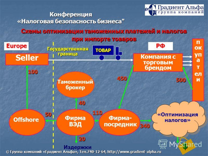 Схемы оптимизации таможенных