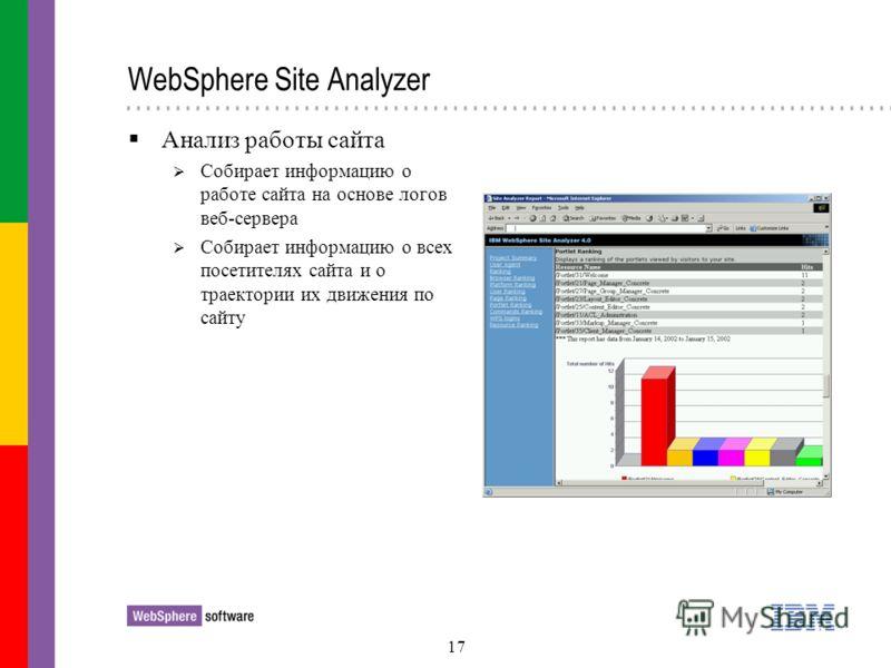 17 WebSphere Site Analyzer Анализ работы сайта Собирает информацию о работе сайта на основе логов веб-сервера Собирает информацию о всех посетителях сайта и о траектории их движения по сайту