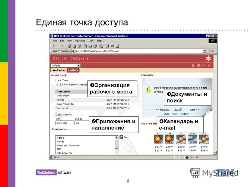 6 Единая точка доступа Приложения и наполнение Организация рабочего места Документы и поиск Календарь и e-mail