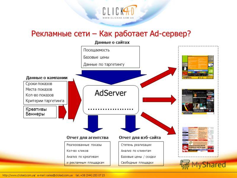 http://www.clickad.com.ua/ e-mail: sales@clickad.com.ua tel. +38 (044) 253 07 23 AdServer................... Данные о сайтах Посещаемость Базовые цены Данные по таргетингу Креативы Баннеры Сроки показов Места показов Кол-во показов Критерии таргетинг