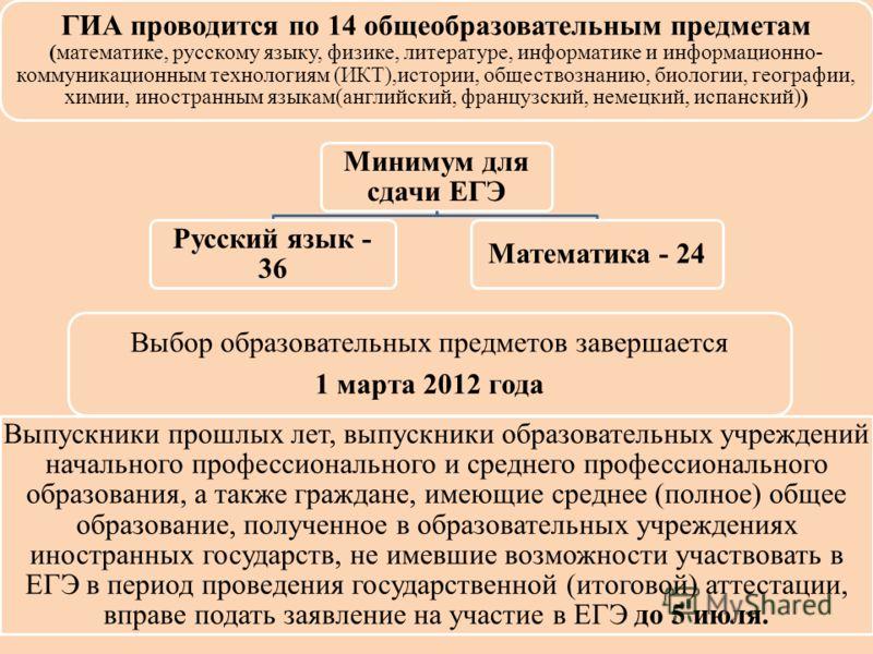 4 ГИА проводится по 14 общеобразовательным предметам (математике, русскому языку, физике, литературе, информатике и информационно- коммуникационным технологиям (ИКТ),истории, обществознанию, биологии, географии, химии, иностранным языкам(английский,