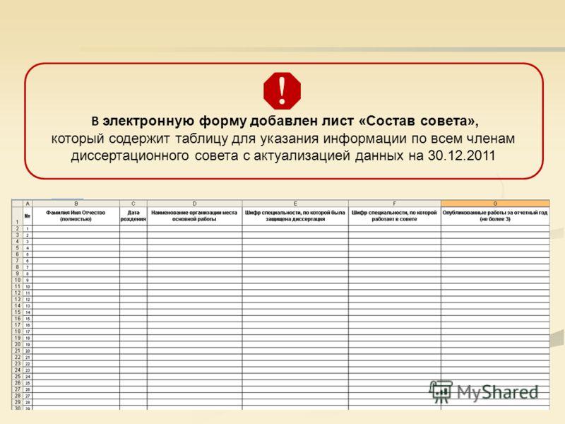 В электронную форму добавлен лист «Состав совета», который содержит таблицу для указания информации по всем членам диссертационного совета с актуализацией данных на 30.12.2011