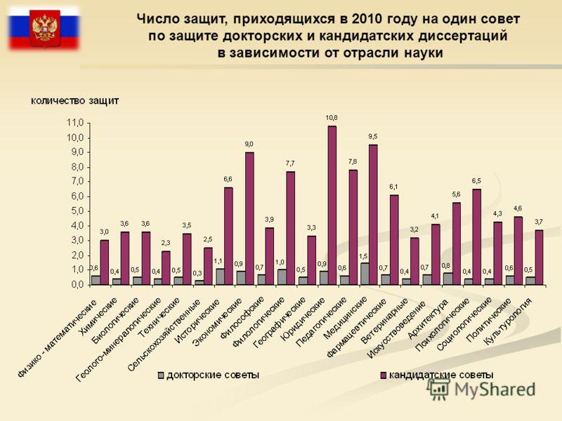 Число защит, приходящихся в 2010 году на один совет по защите докторских и кандидатских диссертаций в зависимости от отрасли науки