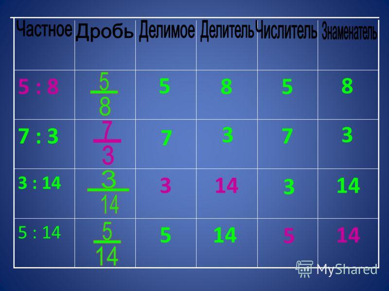 Задача: Два шахматиста сыграли две партии: первая продолжалась 1 / 4 часа, а вторая 3 / 4. Сколько часов продолжалась игра?