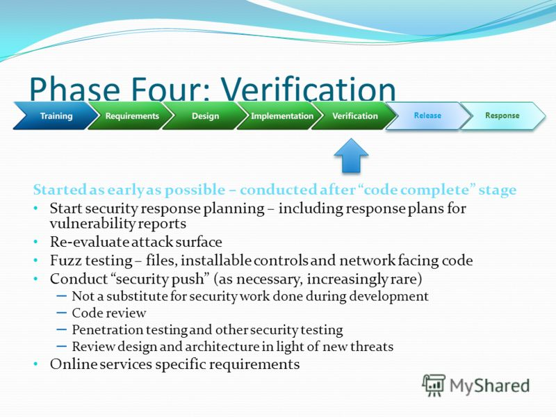 Phase Four: Verification Started as early as possible – conducted after code complete stage Start security response planning – including response plans for vulnerability reports Re-evaluate attack surface Fuzz testing – files, installable controls an