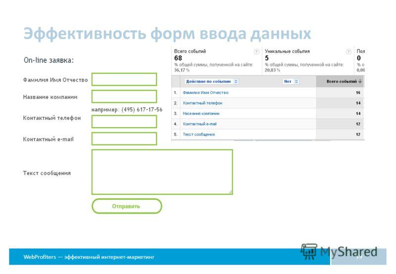 WebProfiters эффективный интернет-маркетинг Эффективность форм ввода данных 19