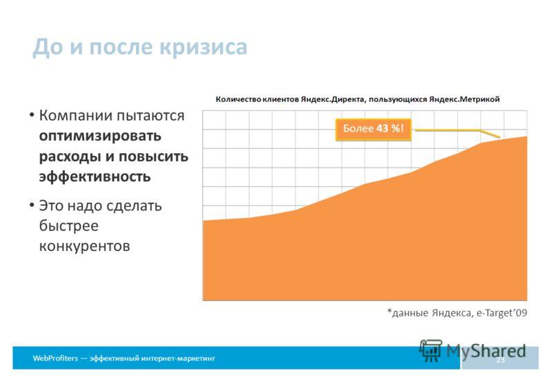 WebProfiters эффективный интернет-маркетинг 23 *данные Яндекса, e-Target09 Компании пытаются оптимизировать расходы и повысить эффективность Это надо сделать быстрее конкурентов До и после кризиса