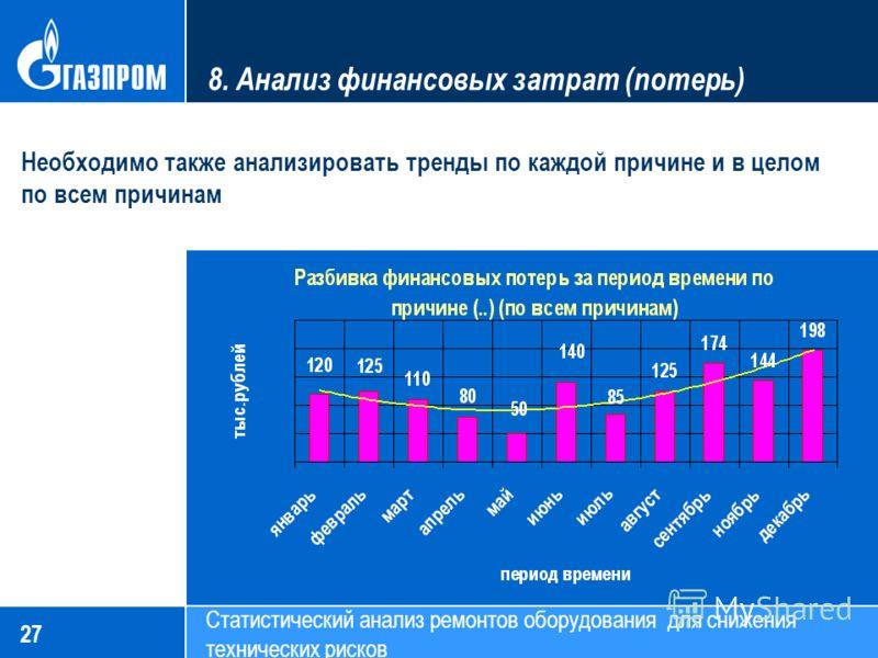 27 Статистический анализ ремонтов оборудования для снижения технических рисков 8. Анализ финансовых затрат (потерь) Необходимо также анализировать тренды по каждой причине и в целом по всем причинам