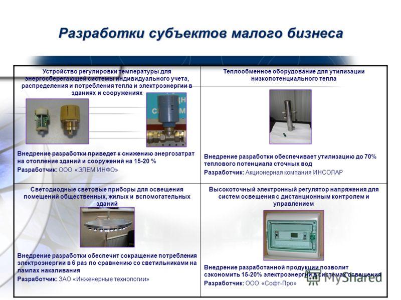 Presented By Harry Mills / PRESENTATIONPRO Разработки субъектов малого бизнеса Устройство регулировки температуры для энергосберегающей системы индивидуального учета, распределения и потребления тепла и электроэнергии в зданиях и сооружениях Внедрени