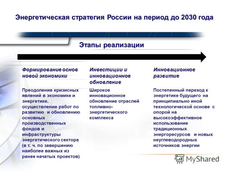 Presented By Harry Mills / PRESENTATIONPRO Энергетическая стратегия России на период до 2030 года Этапы реализации 2021-20302013-20202008-2012 Формирование основ новой экономики Инвестиции и инновационное обновление Инновационное развитие Преодоление