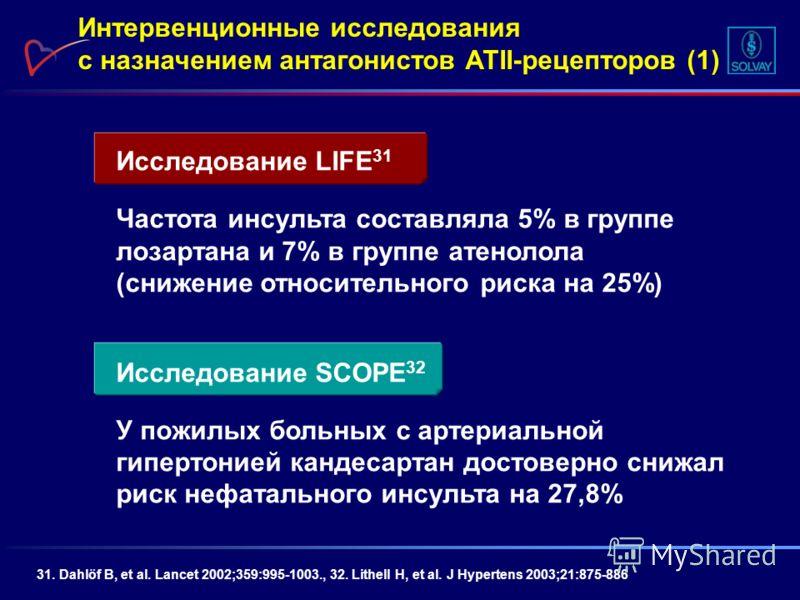 Исследование LIFE 31 Частота инсульта составляла 5% в группе лозартана и 7% в группе атенолола (снижение относительного риска на 25%) Исследование SCOPE 32 У пожилых больных с артериальной гипертонией кандесартан достоверно снижал риск нефатального и