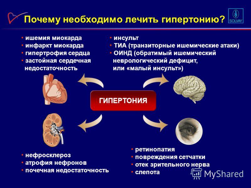 Почему необходимо лечить гипертонию? ишемия миокарда инфаркт миокарда гипертрофия сердца застойная сердечная недостаточность инсульт ТИА (транзиторные ишемические атаки) ОИНД (обратимый ишемический неврологический дефицит, или «малый инсульт») нефрос
