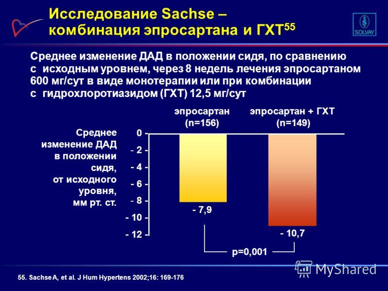 Среднее изменение ДАД в положении сидя, по сравнению с исходным уровнем, через 8 недель лечения эпросартаном 600 мг/сут в виде монотерапии или при комбинации с гидрохлоротиазидом (ГХТ) 12,5 мг/сут Исследование Sachse – комбинация эпросартана и ГХТ 55