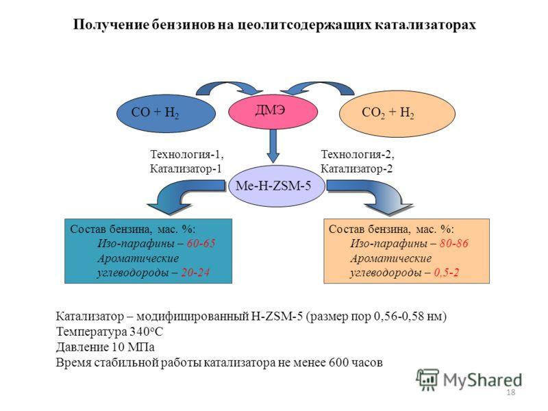 18 Получение бензинов на цеолитсодержащих катализаторах Состав бензина, мас. %: Изо-парафины – 80-86 Ароматические углеводороды – 0,5-2 Состав бензина, мас. %: Изо-парафины – 60-65 Ароматические углеводороды – 20-24 СО + Н 2 СО 2 + Н 2 Ме-H-ZSM-5 ДМЭ