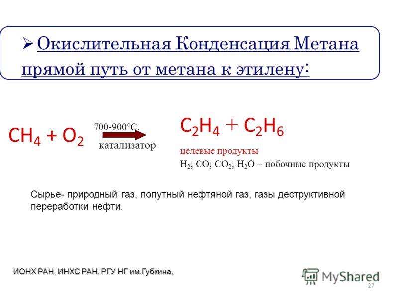 27 Окислительная Конденсация Метана прямой путь от метана к этилену: С 2 Н 4 + С 2 Н 6 целевые продукты Н 2 ; СО; СО 2 ; Н 2 О – побочные продукты СН 4 + О 2 700-900°С, катализатор Сырье- природный газ, попутный нефтяной газ, газы деструктивной перер