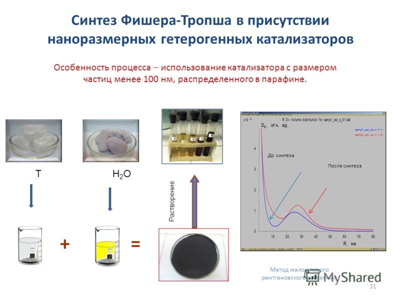 31 Синтез Фишера-Тропша в присутствии наноразмерных гетерогенных катализаторов Особенность процесса использование катализатора с размером частиц менее 100 нм, распределенного в парафине. ТН2ОН2О += Метод малоуглового рентгеновского рассеяния До синте