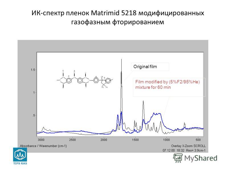 ИК-спектр пленок Matrimid 5218 модифицированных газофазным фторированием Original film Film modified by (5%F2/95%He) mixture for 60 min