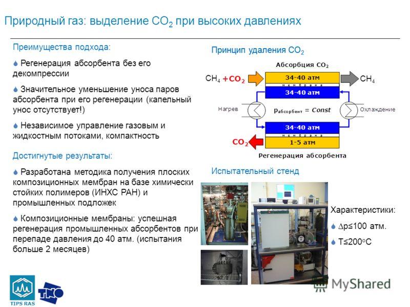 Природный газ: выделение СО 2 при высоких давлениях Принцип удаления СО 2 Достигнутые результаты: Разработана методика получения плоских композиционных мембран на базе химически стойких полимеров (ИНХС РАН) и промышленных подложек Композиционные мемб