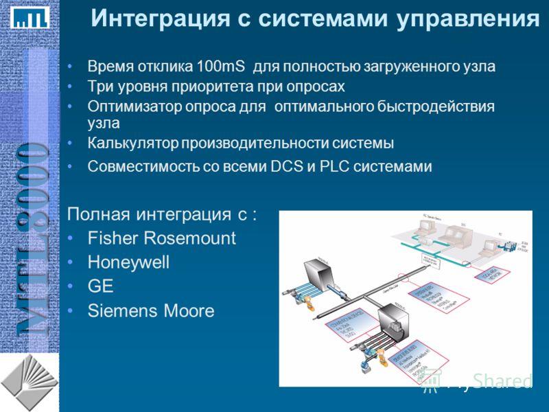 MTL8000 Время отклика 100mS для полностью загруженного узла Tри уровня приоритета при опросах Оптимизатор опроса для оптимального быстродействия узла Калькулятор производительности системы Cовместимость со всеми DCS и PLC системами Полная интеграция