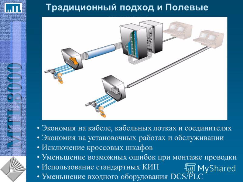 MTL8000 Традиционный подход и Полевые системы Экономия на кабеле, кабельных лотках и соединителях Экономия на установочных работах и обслуживании Исключение кроссовых шкафов Уменьшение возможных ошибок при монтаже проводки Использование стандартных К