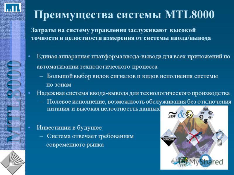 MTL8000 Преимущества системы MTL8000 Единая аппаратная платформа ввода-вывода для всех приложений по автоматизации технологического процесса –Большой выбор видов сигналов и видов исполнения системы по зонам Надежная система ввода-вывода для технологи