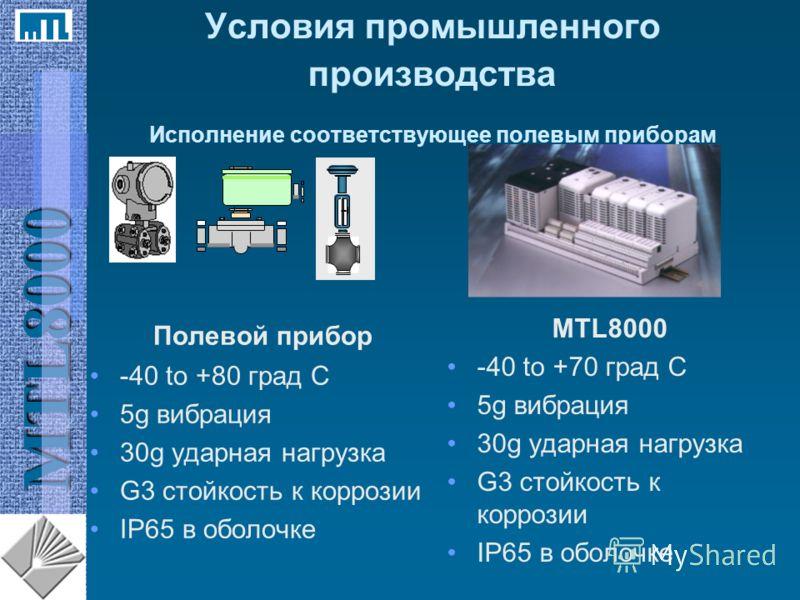 MTL8000 Условия промышленного производства Исполнение соответствующее полевым приборам Полевой прибор -40 to +80 град C 5g вибрация 30g ударная нагрузка G3 стойкость к коррозии IP65 в оболочке MTL8000 -40 to +70 град C 5g вибрация 30g ударная нагрузк