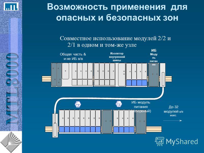 MTL8000 До 32 модулей в/в макс. Общая часть & и не ИБ в/в Изолятор внутренней шины isolator ИБ Моду ль питан ия ИБ модуль питания (резервный) Совместное использование модулей 2/2 и 2/1 в одном и том-же узле Возможность применения для опасных и безопа