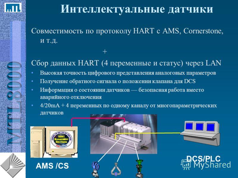 MTL8000 Совместимость по протоколу HART с AMS, Cornerstone, и т.д. + Сбор данных HART (4 переменные и статус) через LAN Высокая точность цифрового представления аналоговых параметров Получение обратного сигнала о положении клапана для DCS Информация