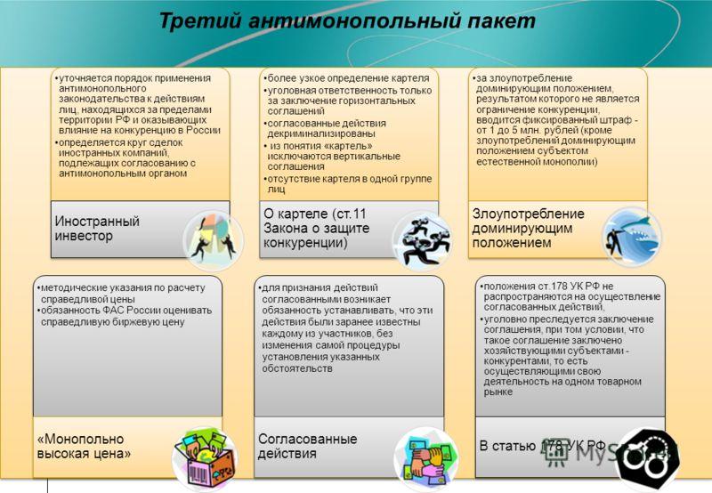 уточняется порядок применения антимонопольного законодательства к действиям лиц, находящихся за пределами территории РФ и оказывающих влияние на конкуренцию в России определяется круг сделок иностранных компаний, подлежащих согласованию с антимонопол