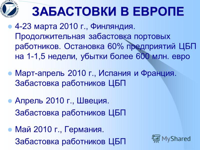 ЗАБАСТОВКИ В ЕВРОПЕ 4-23 марта 2010 г., Финляндия. Продолжительная забастовка портовых работников. Остановка 60% предприятий ЦБП на 1-1,5 недели, убытки более 600 млн. евро Март-апрель 2010 г., Испания и Франция. Забастовка работников ЦБП Апрель 2010