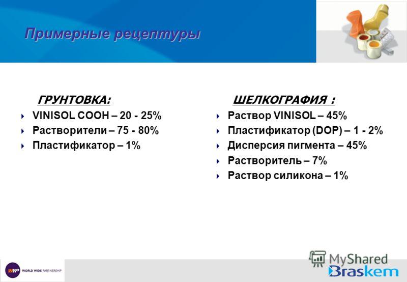 Примерные рецептуры ГРУНТОВКА: VINISOL COOH – 20 - 25% Растворители – 75 - 80% Пластификатор – 1% ШЕЛКОГРАФИЯ : Раствор VINISOL – 45% Пластификатор (DOP) – 1 - 2% Дисперсия пигмента – 45% Растворитель – 7% Раствор силикона – 1%