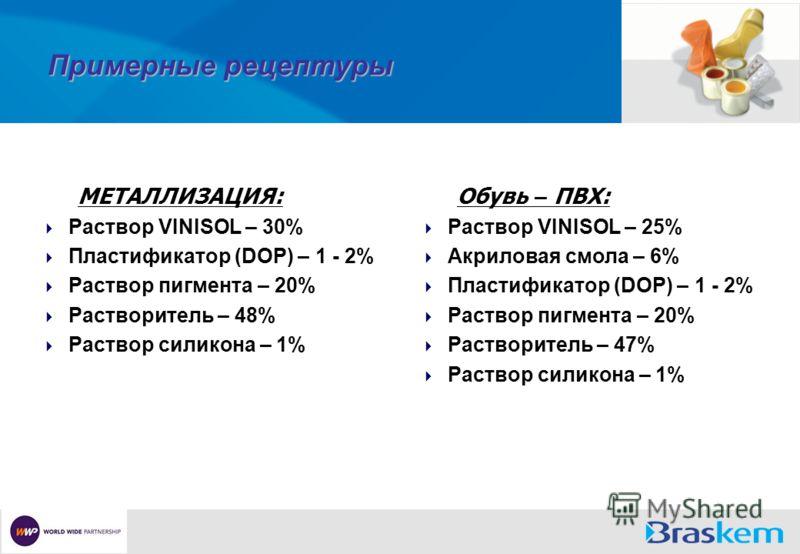 Примерные рецептуры Обувь – ПВХ: Раствор VINISOL – 25% Акриловая смола – 6% Пластификатор (DOP) – 1 - 2% Раствор пигмента – 20% Растворитель – 47% Раствор силикона – 1% МЕТАЛЛИЗАЦИЯ: Раствор VINISOL – 30% Пластификатор (DOP) – 1 - 2% Раствор пигмента