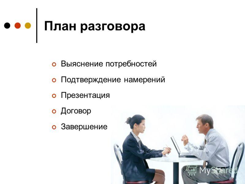 План разговора Выяснение потребностей Подтверждение намерений Презентация Договор Завершение