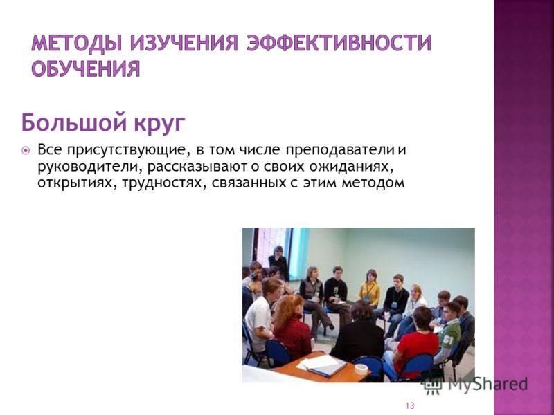 Большой круг Все присутствующие, в том числе преподаватели и руководители, рассказывают о своих ожиданиях, открытиях, трудностях, связанных с этим методом 13