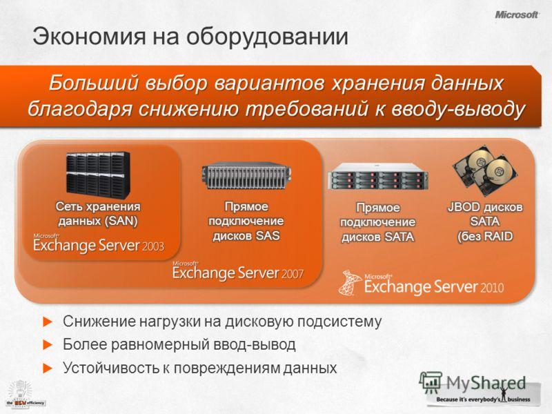 Больший выбор вариантов хранения данных благодаря снижению требований к вводу-выводу Снижение нагрузки на дисковую подсистему Более равномерный ввод-вывод Устойчивость к повреждениям данных