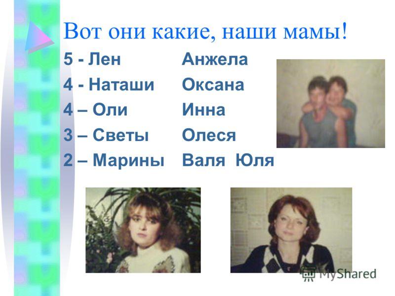 Вот они какие, наши мамы! 5 - ЛенАнжела 4 - НаташиОксана 4 – ОлиИнна 3 – СветыОлеся 2 – МариныВаля Юля