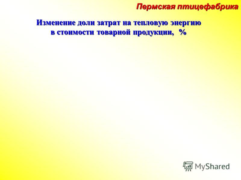 Изменение доли затрат на тепловую энергию в стоимости товарной продукции, % Пермская птицефабрика