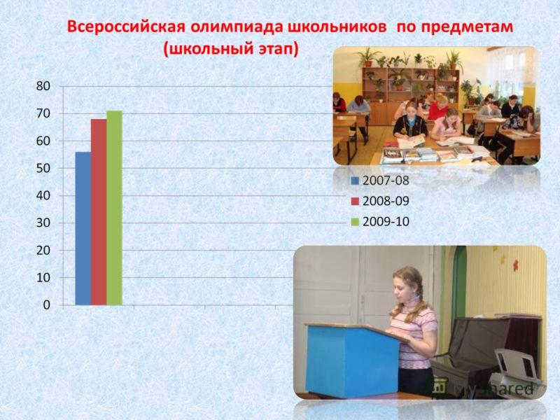 Всероссийская олимпиада школьников по предметам (школьный этап)