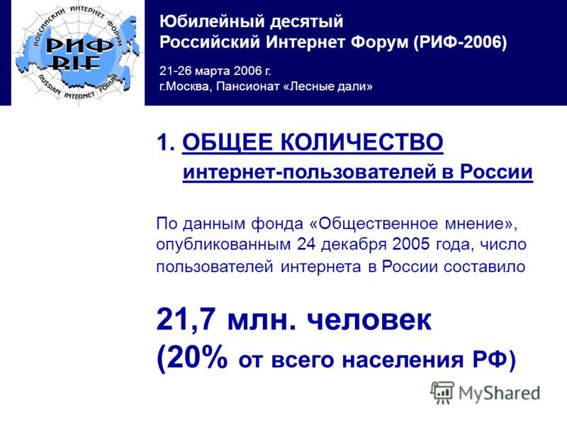 Юбилейный десятый Российский Интернет Форум (РИФ-2006) 21-26 марта 2006 г. г.Москва, Пансионат «Лесные дали» 1. ОБЩЕЕ КОЛИЧЕСТВО интернет-пользователей в России По данным фонда «Общественное мнение», опубликованным 24 декабря 2005 года, число пользов