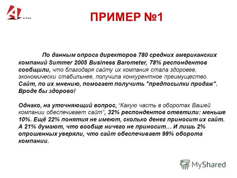ПРИМЕР 1 По данным опроса директоров 780 средних американских компаний Summer 2005 Business Barometer, 78% респондентов сообщили, что благодаря сайту их компания стала здоровее, экономически стабильнее, получила конкурентное преимущество. Сайт, по их